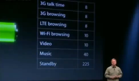 iPhone 5 baterijos